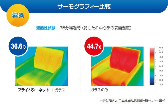 遮熱性能試験(サーモグラフィー比較)